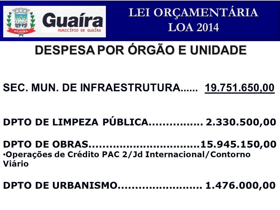 LEI ORÇAMENTÁRIA LOA 2014 DESPESA POR ÓRGÃO E UNIDADE SEC.