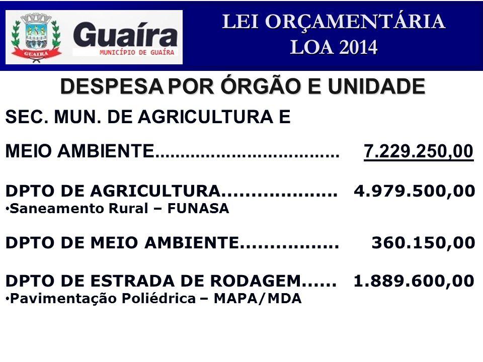 LEI ORÇAMENTÁRIA LOA 2014 FINALIZAR, A SUGESTÃO ERA COLOCAR AS ALTERAÇÕES SOLICITADAS AO EXECUTIVO