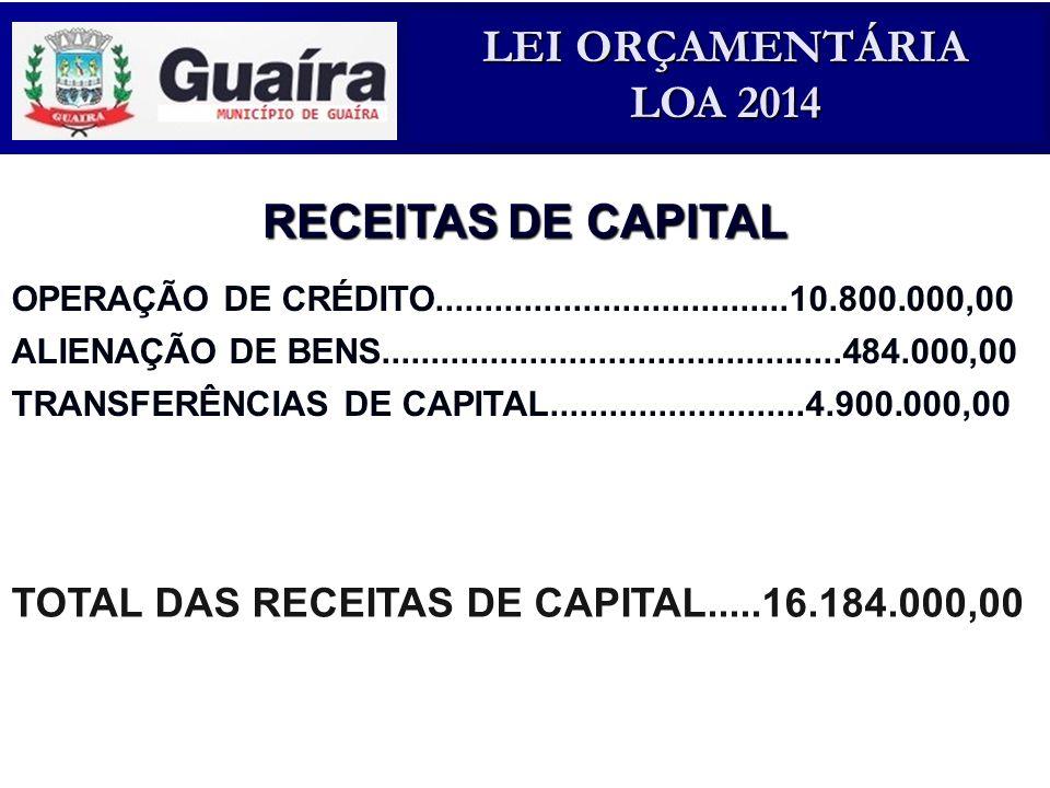 LEI ORÇAMENTÁRIA LOA 2014 RECEITAS CORRENTES....................R$ 74.041.230,00 RECEITAS CAPITAL...........................R$ 16.184,000,00 DEDUÇÕES FUNDEB.........................R$ -6.315.000,00 TOTAL DAS RECEITAS...............R$ 83.910.230,00