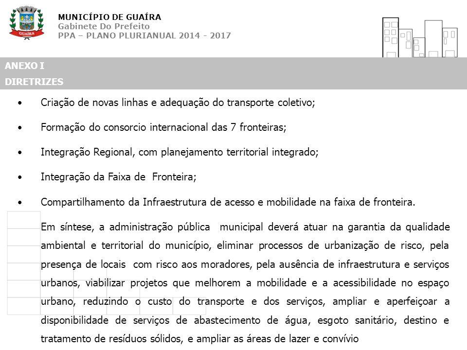 MUNICÍPIO DE GUAÍRA Gabinete Do Prefeito PPA – PLANO PLURIANUAL 2014 - 2017 ANEXO I DIRETRIZES Criação de novas linhas e adequação do transporte colet