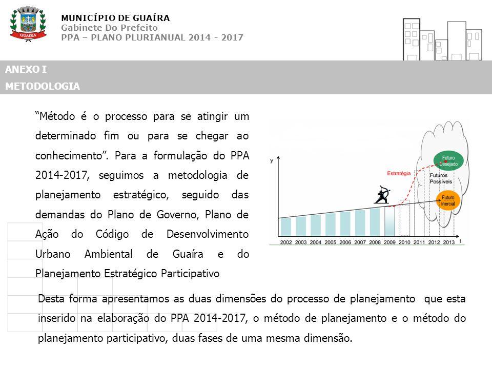 """MUNICÍPIO DE GUAÍRA Gabinete Do Prefeito PPA – PLANO PLURIANUAL 2014 - 2017 ANEXO I METODOLOGIA """"Método é o processo para se atingir um determinado fi"""