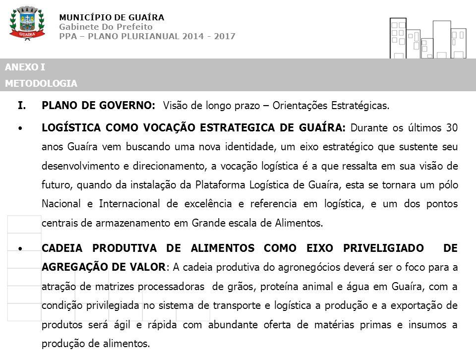 MUNICÍPIO DE GUAÍRA Gabinete Do Prefeito PPA – PLANO PLURIANUAL 2014 - 2017 ANEXO I METODOLOGIA I.PLANO DE GOVERNO: Visão de longo prazo – Orientações