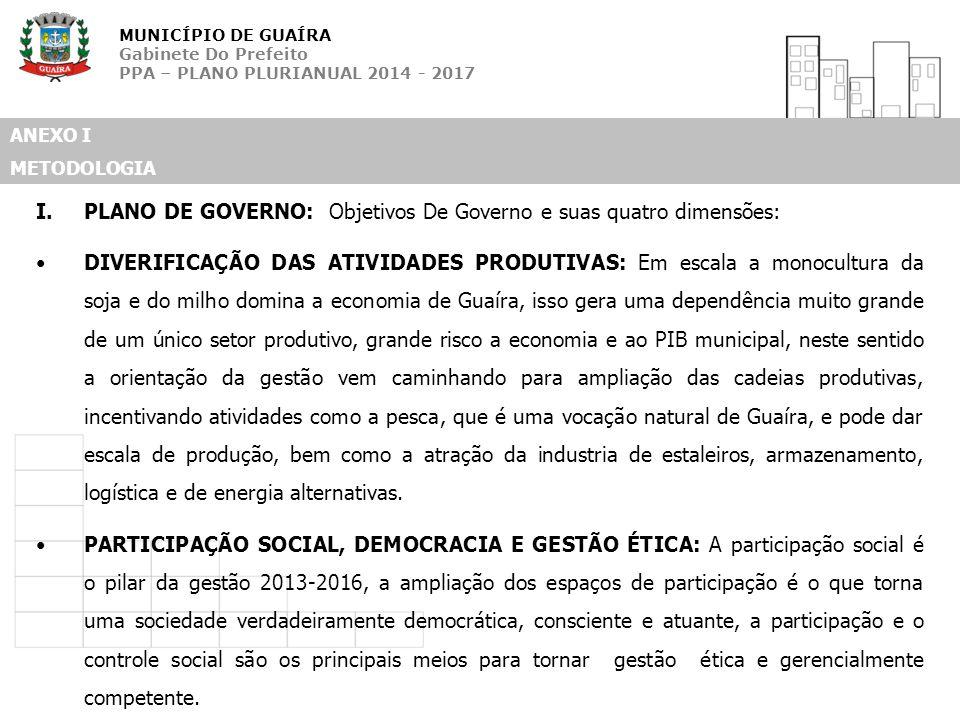 MUNICÍPIO DE GUAÍRA Gabinete Do Prefeito PPA – PLANO PLURIANUAL 2014 - 2017 ANEXO I METODOLOGIA I.PLANO DE GOVERNO: Objetivos De Governo e suas quatro