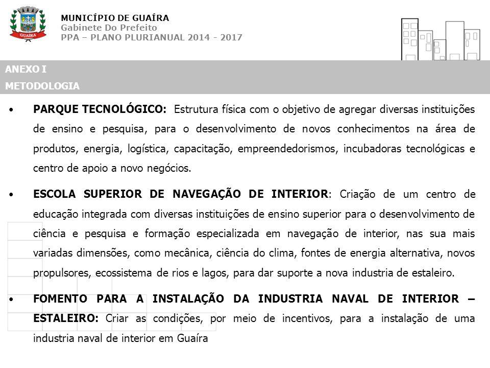 MUNICÍPIO DE GUAÍRA Gabinete Do Prefeito PPA – PLANO PLURIANUAL 2014 - 2017 ANEXO I METODOLOGIA PARQUE TECNOLÓGICO: Estrutura física com o objetivo de