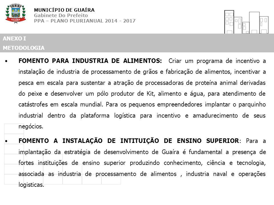 MUNICÍPIO DE GUAÍRA Gabinete Do Prefeito PPA – PLANO PLURIANUAL 2014 - 2017 ANEXO I METODOLOGIA FOMENTO PARA INDUSTRIA DE ALIMENTOS: Criar um programa