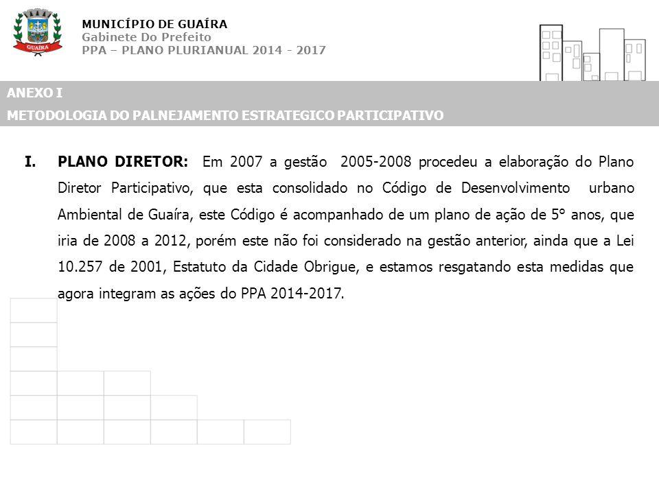 MUNICÍPIO DE GUAÍRA Gabinete Do Prefeito PPA – PLANO PLURIANUAL 2014 - 2017 ANEXO I METODOLOGIA DO PALNEJAMENTO ESTRATEGICO PARTICIPATIVO I.PLANO DIRE