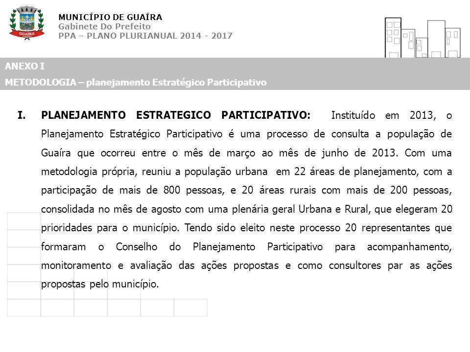 MUNICÍPIO DE GUAÍRA Gabinete Do Prefeito PPA – PLANO PLURIANUAL 2014 - 2017 ANEXO I METODOLOGIA – planejamento Estratégico Participativo I.PLANEJAMENT
