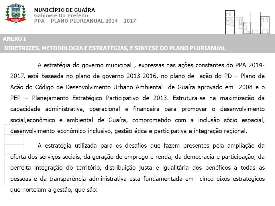 MUNICÍPIO DE GUAÍRA Gabinete Do Prefeito PPA – PLANO PLURIANUAL 2014 - 2017 ANEXO I DIRETRIZES, METODOLOGIA E ESTRATÉGIAS, E SINTESE DO PLANO PLURIANU