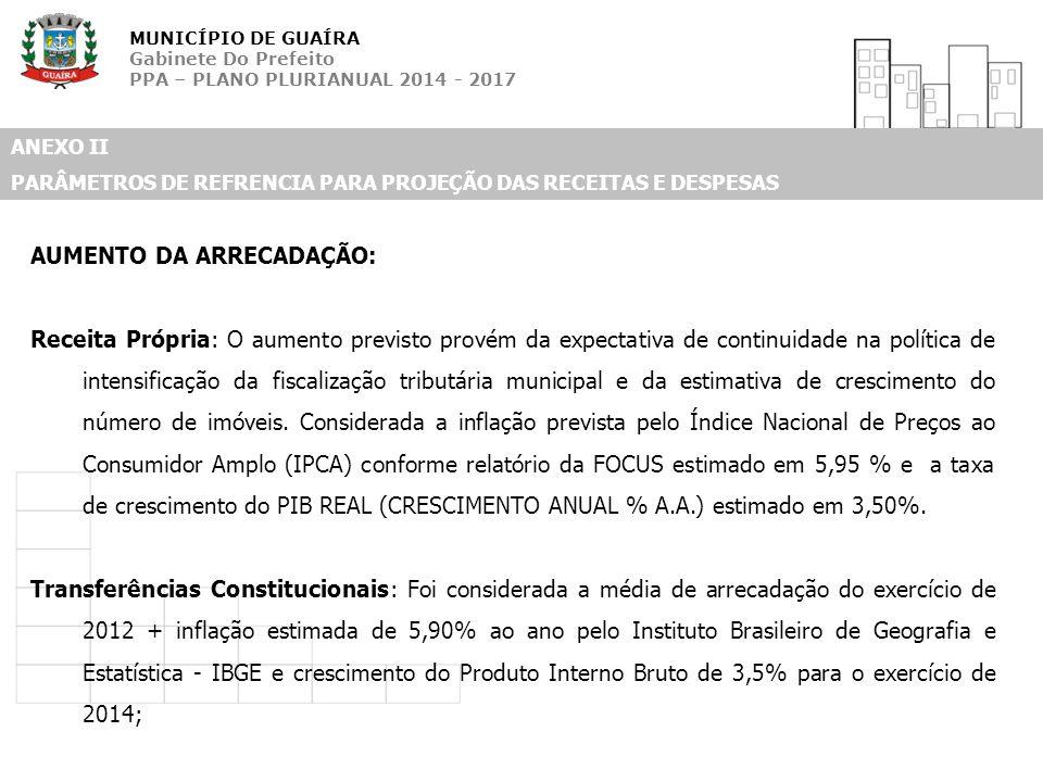 MUNICÍPIO DE GUAÍRA Gabinete Do Prefeito PPA – PLANO PLURIANUAL 2014 - 2017 ANEXO II PARÂMETROS DE REFRENCIA PARA PROJEÇÃO DAS RECEITAS E DESPESAS AUM