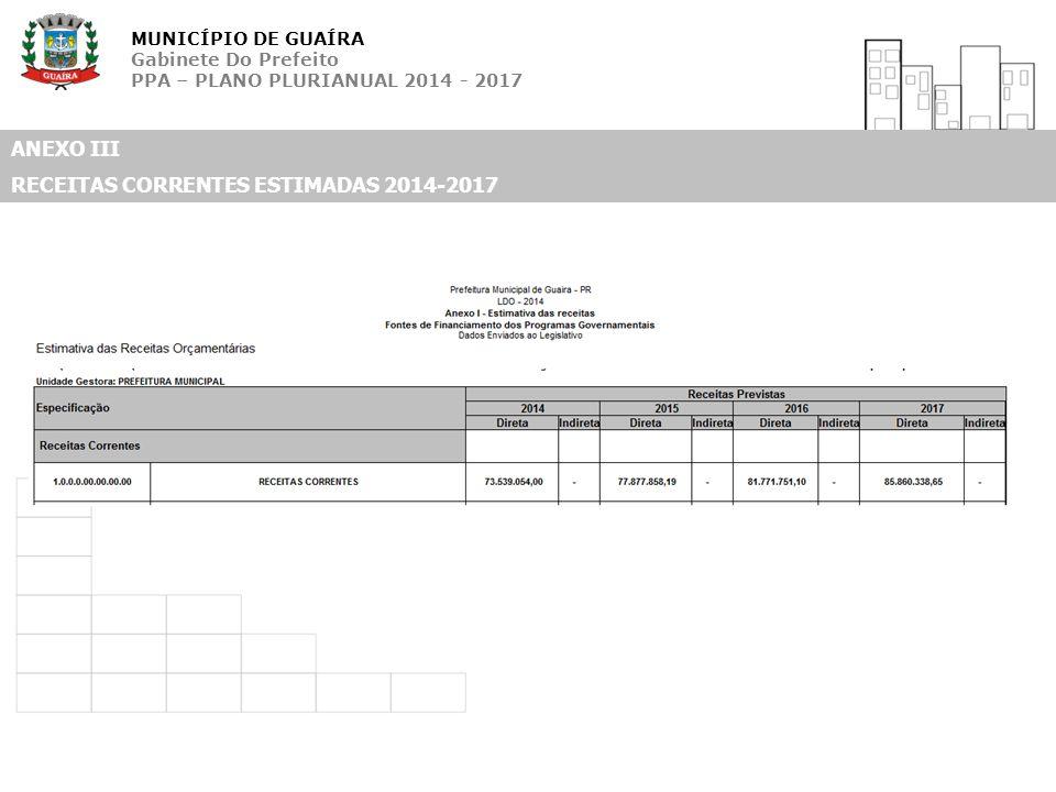 MUNICÍPIO DE GUAÍRA Gabinete Do Prefeito PPA – PLANO PLURIANUAL 2014 - 2017 ANEXO III RECEITAS CORRENTES ESTIMADAS 2014-2017