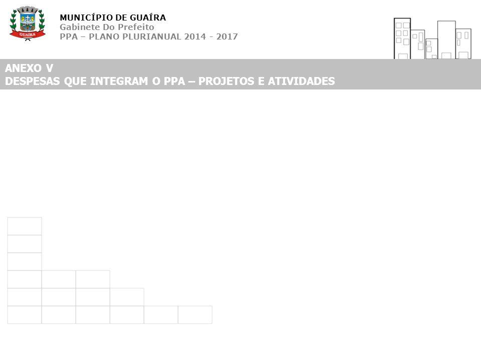 MUNICÍPIO DE GUAÍRA Gabinete Do Prefeito PPA – PLANO PLURIANUAL 2014 - 2017 ANEXO V DESPESAS QUE INTEGRAM O PPA – PROJETOS E ATIVIDADES