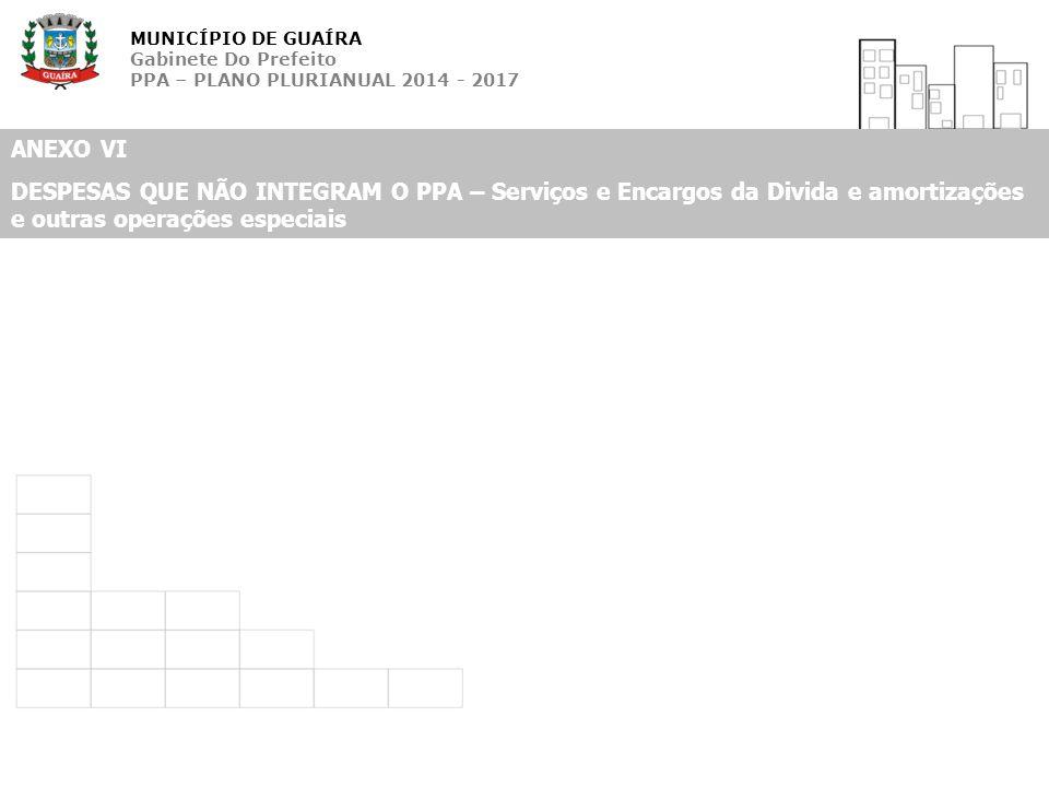 MUNICÍPIO DE GUAÍRA Gabinete Do Prefeito PPA – PLANO PLURIANUAL 2014 - 2017 ANEXO VI DESPESAS QUE NÃO INTEGRAM O PPA – Serviços e Encargos da Divida e