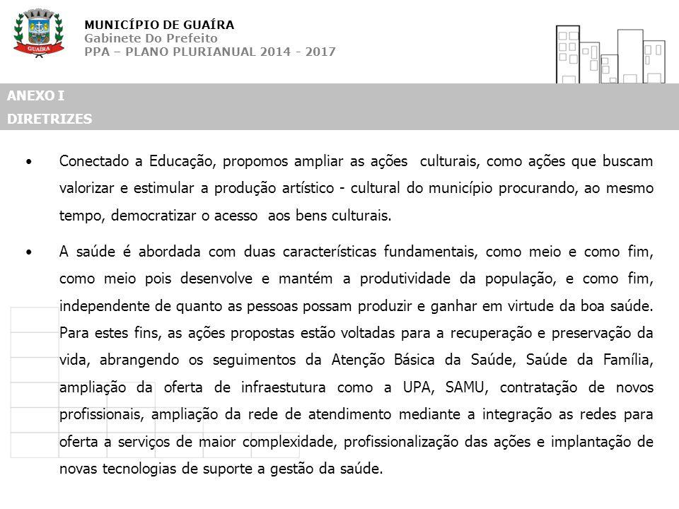 MUNICÍPIO DE GUAÍRA Gabinete Do Prefeito PPA – PLANO PLURIANUAL 2014 - 2017 ANEXO I DIRETRIZES Conectado a Educação, propomos ampliar as ações cultura