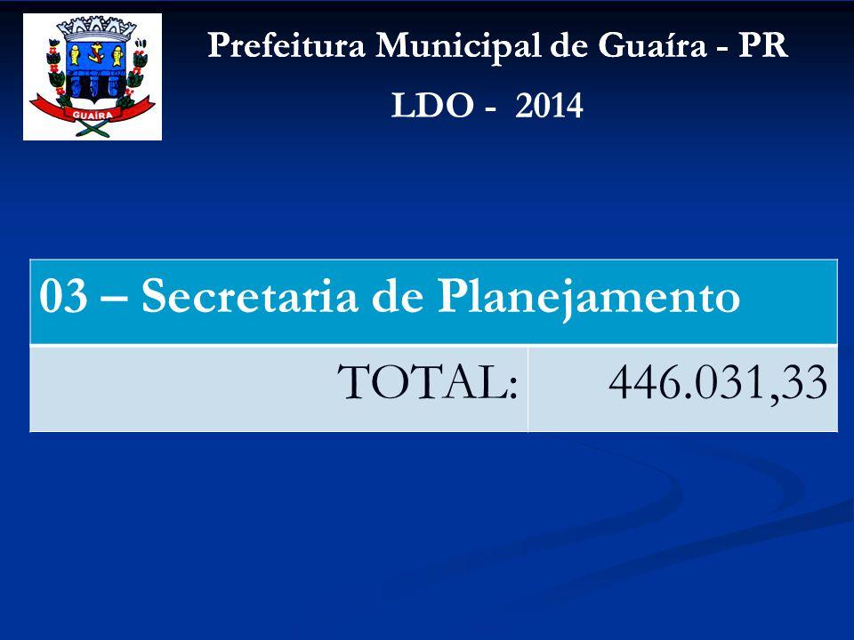 Prefeitura Municipal de Guaíra - PR LDO - 2014 03 – Secretaria de Planejamento TOTAL:446.031,33