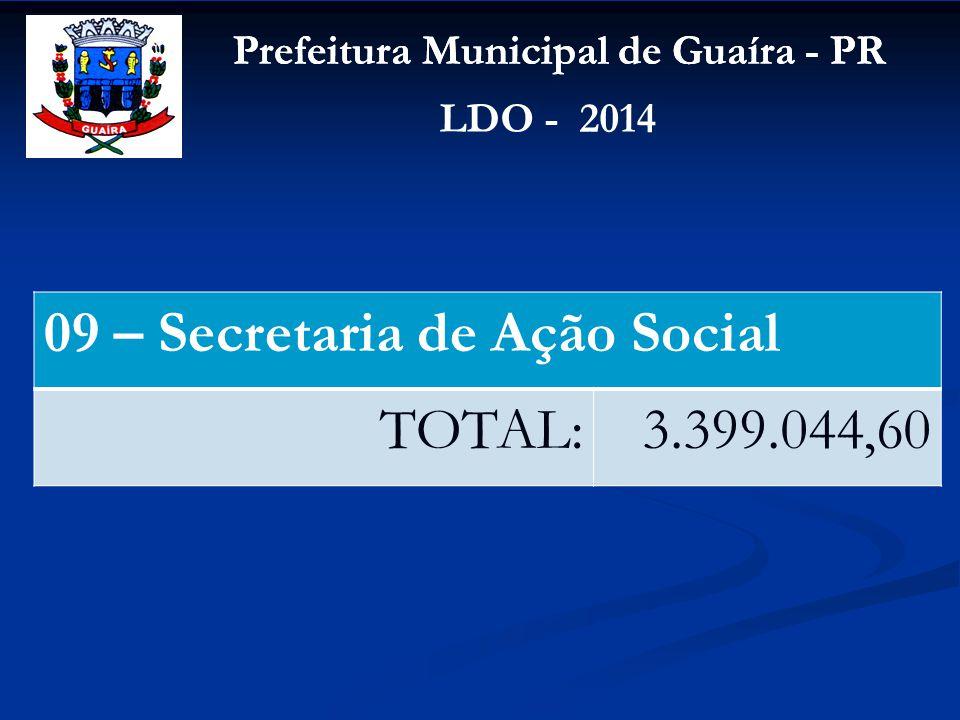 Prefeitura Municipal de Guaíra - PR LDO - 2014 09 – Secretaria de Ação Social TOTAL:3.399.044,60