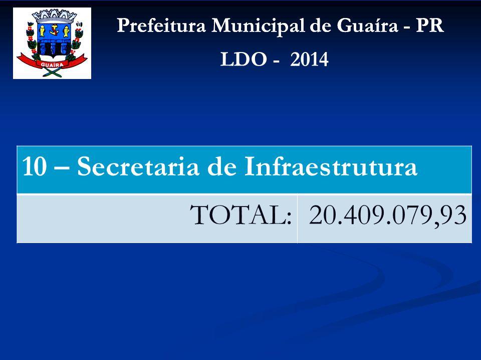 Prefeitura Municipal de Guaíra - PR LDO - 2014 10 – Secretaria de Infraestrutura TOTAL:20.409.079,93