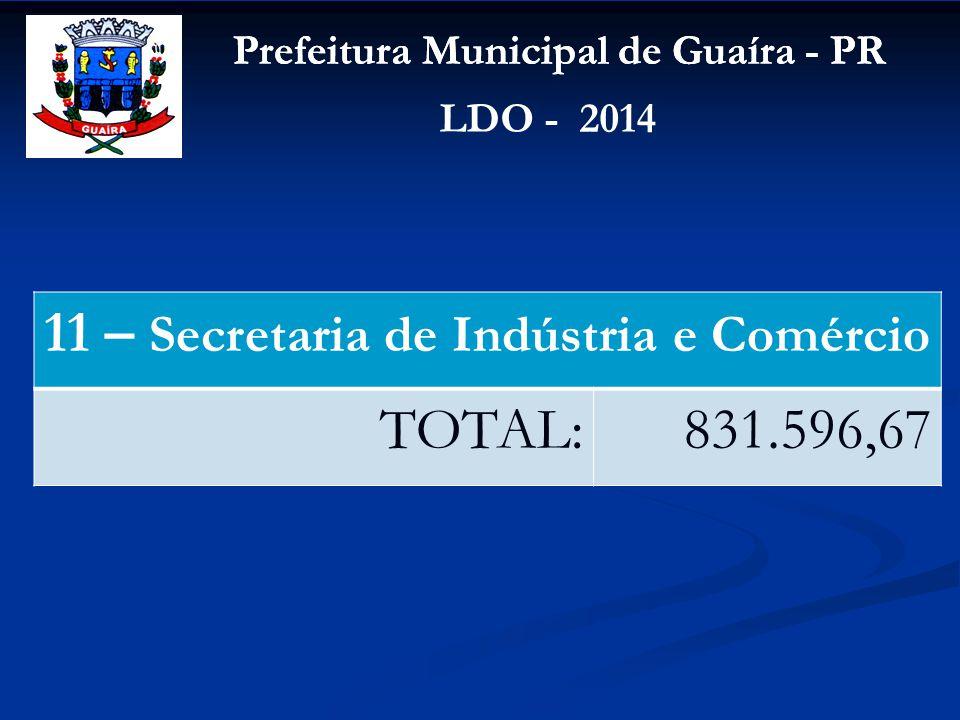 Prefeitura Municipal de Guaíra - PR LDO - 2014 11 – Secretaria de Indústria e Comércio TOTAL:831.596,67