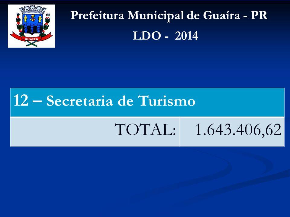 Prefeitura Municipal de Guaíra - PR LDO - 2014 12 – Secretaria de Turismo TOTAL:1.643.406,62
