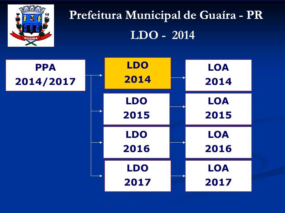 Prefeitura Municipal de Guaíra - PR LDO - 2014 PPA 2014/2017 LDO 2017 LDO 2015 LDO 2016 LDO 2014 LOA 2014 LOA 2015 LOA 2016 LOA 2017
