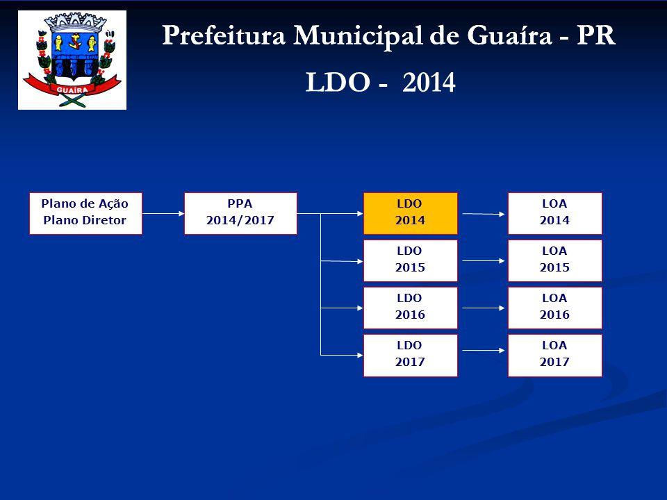 Prefeitura Municipal de Guaíra - PR LDO - 2014 PPA 2014/2017 LDO 2014 LDO 2015 LDO 2016 LDO 2017 LOA 2014 LOA 2015 LOA 2016 LOA 2017 Plano de Ação Plano Diretor