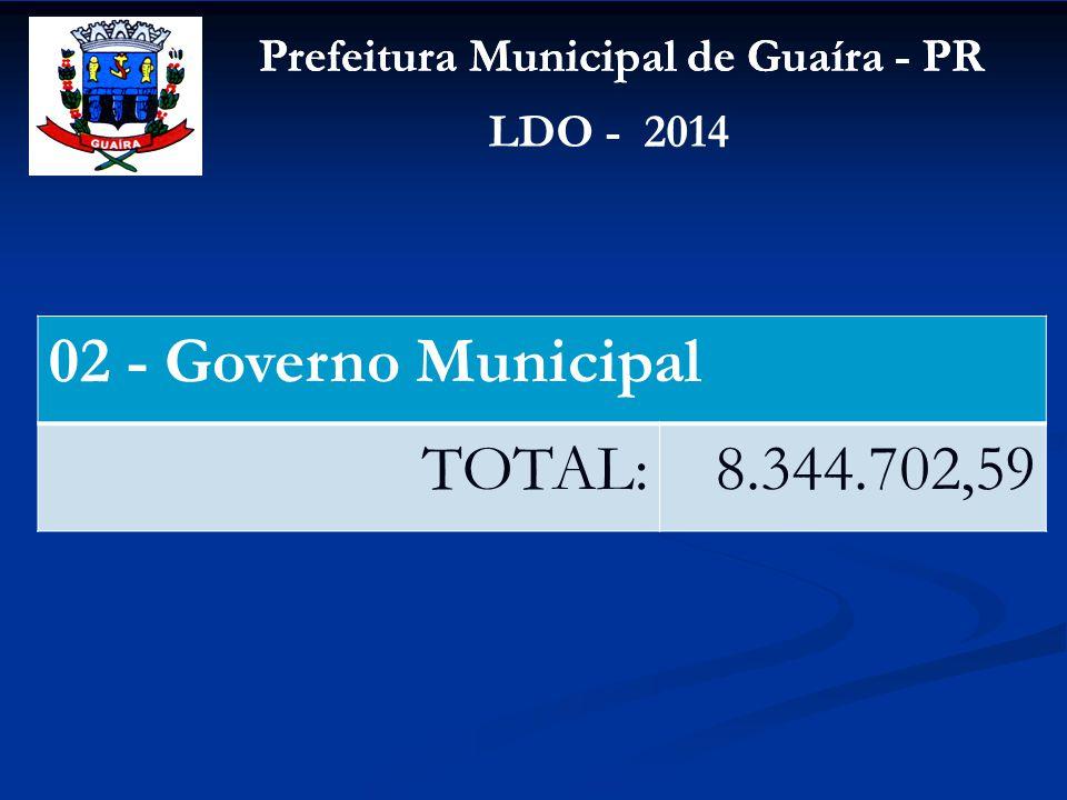 Prefeitura Municipal de Guaíra - PR LDO - 2014 13 – Secretaria de Agricultura e Meio Ambiente TOTAL:3.583.890,34