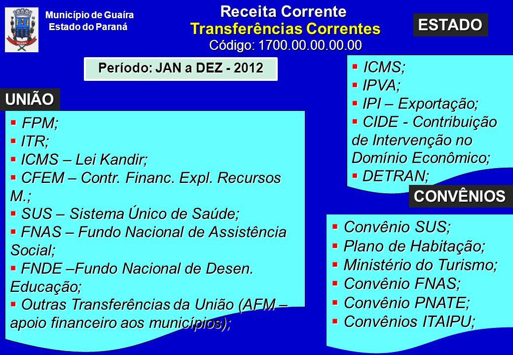 Município de Guaíra Estado do Paraná Receita Corrente Transferências Correntes Código: 1700.00.00.00.00  FPM;  ITR;  ICMS – Lei Kandir;  CFEM – Contr.