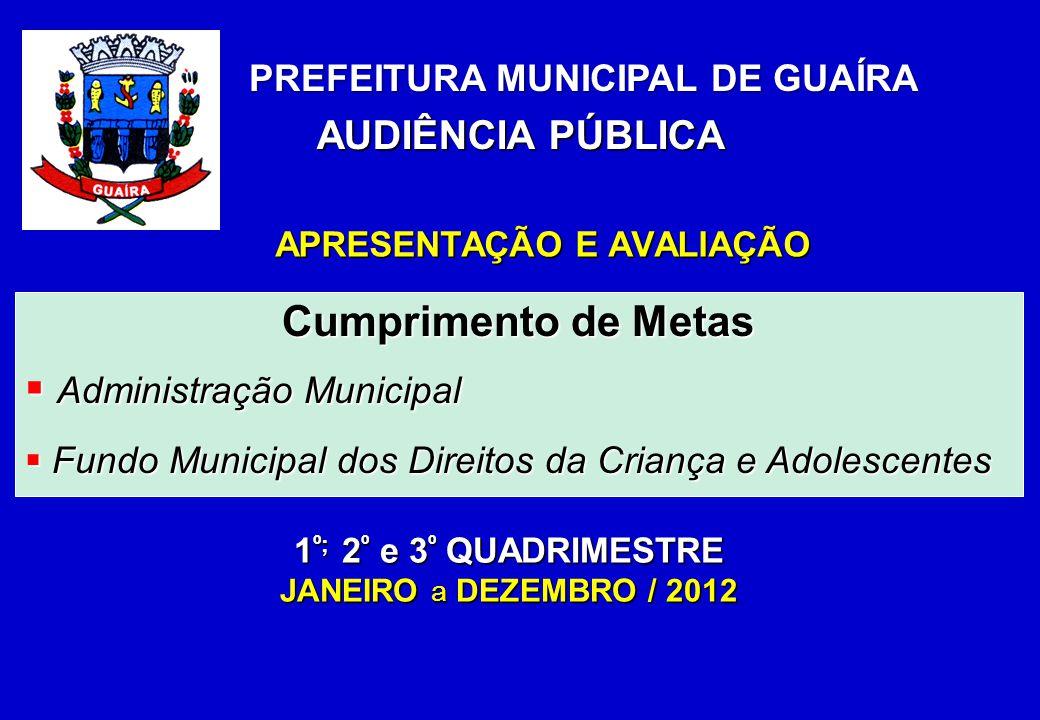 APRESENTAÇÃO E AVALIAÇÃO 1 º; 2 º e 3 º QUADRIMESTRE JANEIRO a DEZEMBRO / 2012 PREFEITURA MUNICIPAL DE GUAÍRA AUDIÊNCIA PÚBLICA Cumprimento de Metas  Administração Municipal  Fundo Municipal dos Direitos da Criança e Adolescentes