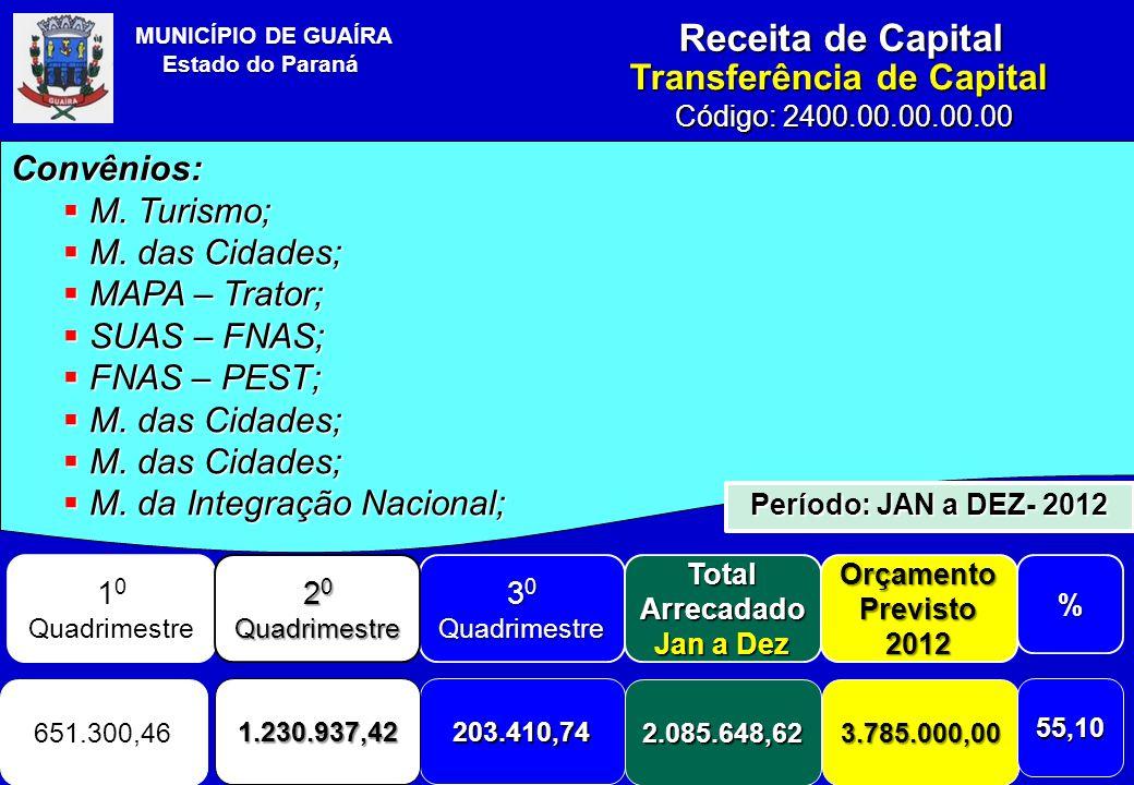 MUNICÍPIO DE GUAÍRA Estado do Paraná Receita de Capital Transferência de Capital Código: 2400.00.00.00.00 Convênios:  M.