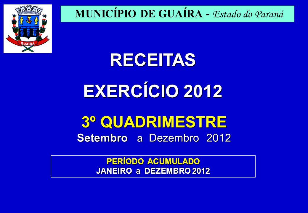 RECEITAS EXERCÍCIO 2012 3º QUADRIMESTRE Setembro a Dezembro 2012 MUNICÍPIO DE GUAÍRA - Estado do Paraná PERÍODO ACUMULADO JANEIRO a DEZEMBRO 2012