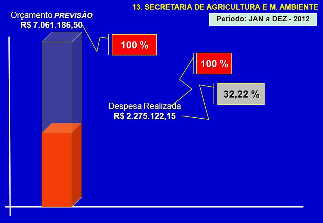13. SECRETARIA DE AGRICULTURA E M.