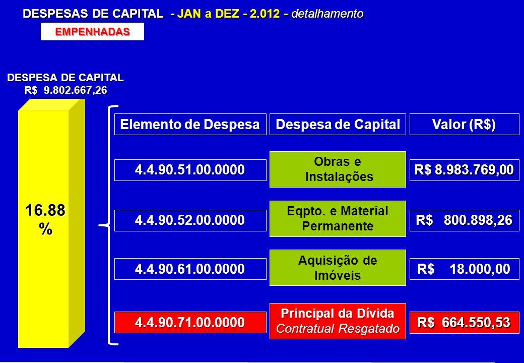 DESPESAS DE CAPITAL - JAN a DEZ - 2.012 - detalhamento DESPESAS DE CAPITAL - JAN a DEZ - 2.012 - detalhamento DESPESA DE CAPITAL R$ 9.802.667,26 Elemento de Despesa Despesa de Capital Valor (R$) 4.4.90.51.00.0000 Obras e Instalações R$ 8.983.769,00 4.4.90.52.00.0000 Eqpto.