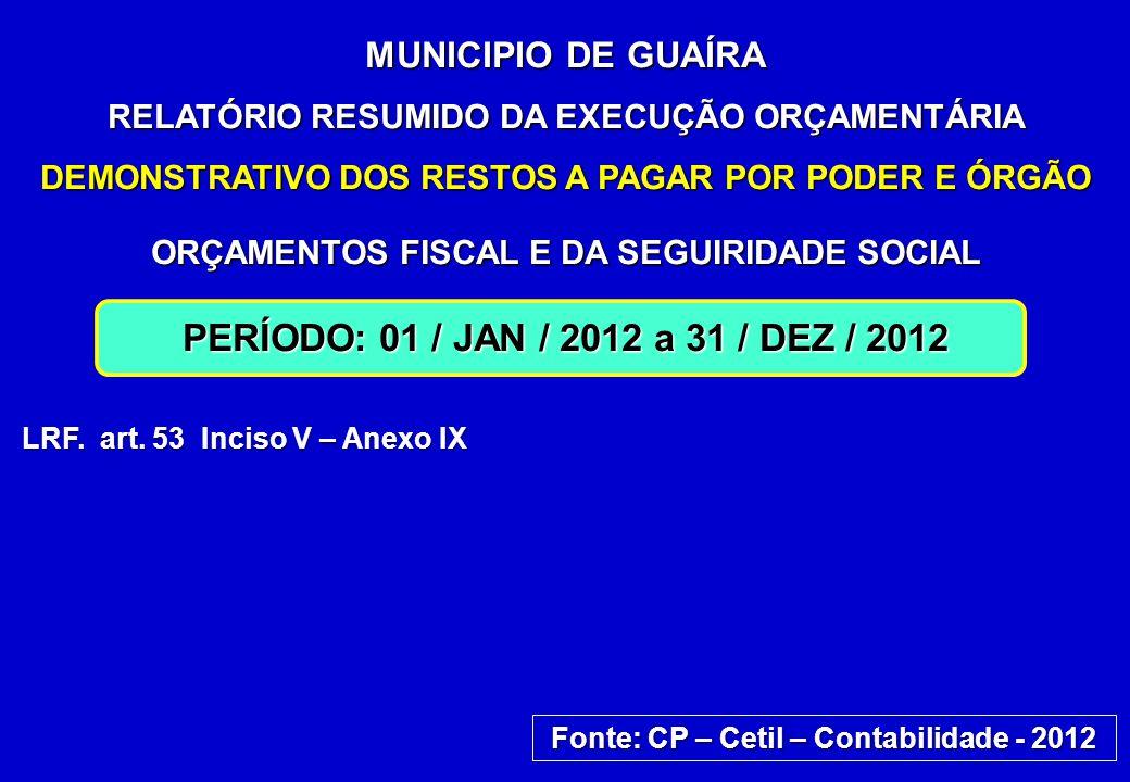 MUNICIPIO DE GUAÍRA RELATÓRIO RESUMIDO DA EXECUÇÃO ORÇAMENTÁRIA DEMONSTRATIVO DOS RESTOS A PAGAR POR PODER E ÓRGÃO ORÇAMENTOS FISCAL E DA SEGUIRIDADE SOCIAL PERÍODO: 01 / JAN / 2012 a 31 / DEZ / 2012 LRF.