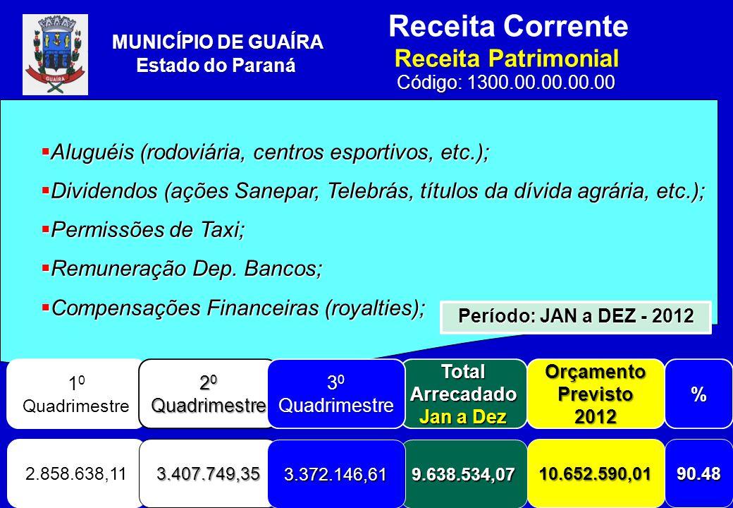 Receita Corrente Receita Patrimonial Código: 1300.00.00.00.00 MUNICÍPIO DE GUAÍRA Estado do Paraná  Aluguéis (rodoviária, centros esportivos, etc.);  Dividendos (ações Sanepar, Telebrás, títulos da dívida agrária, etc.);  Permissões de Taxi;  Remuneração Dep.