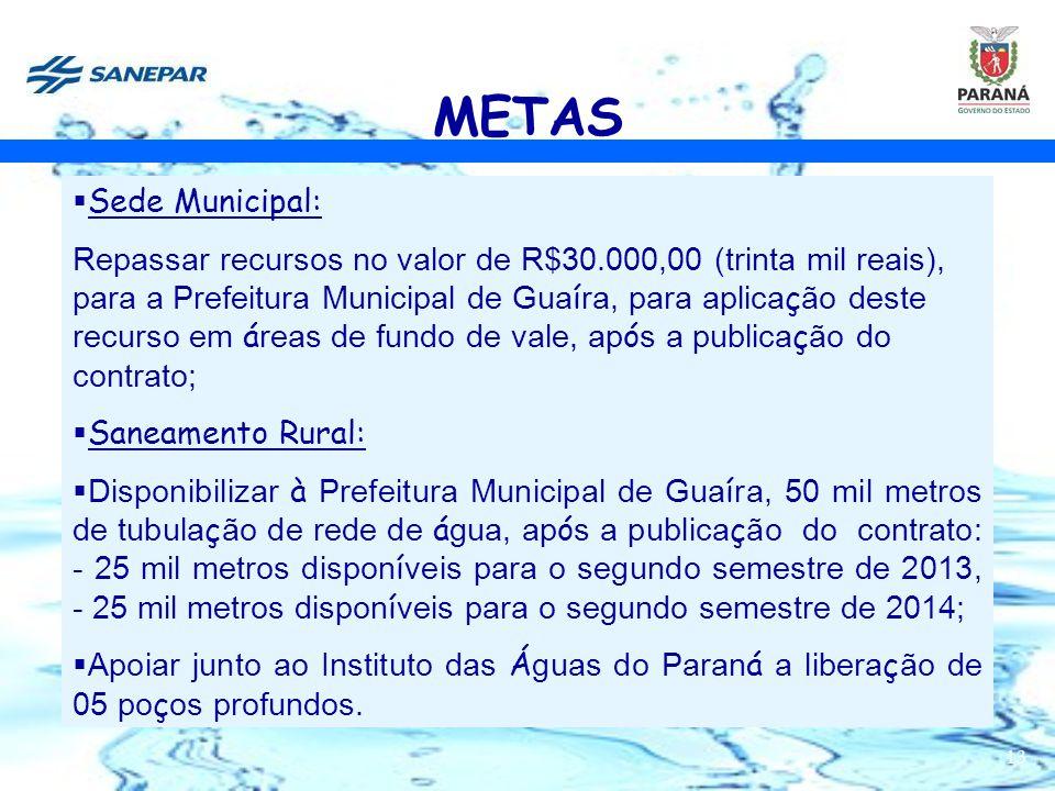 13 METAS  Sede Municipal: Repassar recursos no valor de R$30.000,00 (trinta mil reais), para a Prefeitura Municipal de Gua í ra, para aplica ç ão des