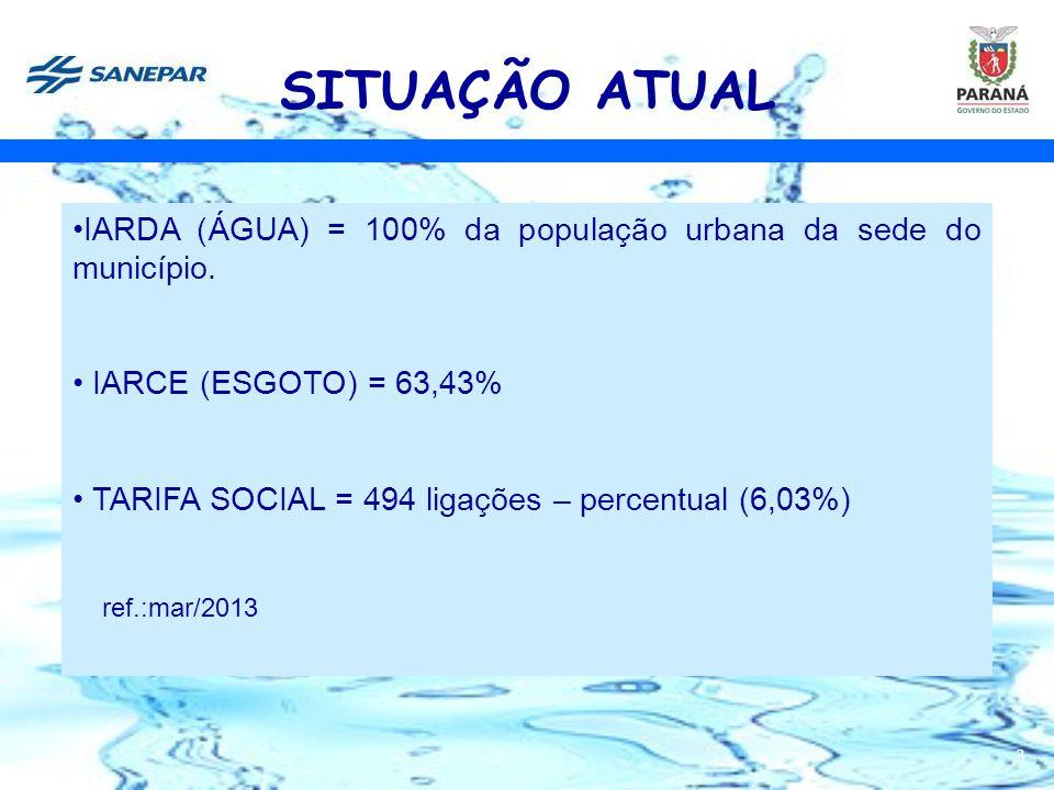3 SITUAÇÃO ATUAL IARDA (ÁGUA) = 100% da população urbana da sede do município. IARCE (ESGOTO) = 63,43% TARIFA SOCIAL = 494 ligações – percentual (6,03