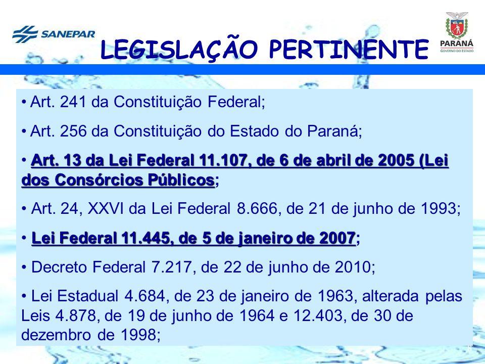 8 LEGISLAÇÃO PERTINENTE Art. 241 da Constituição Federal; Art. 256 da Constituição do Estado do Paraná; Art. 13 da Lei Federal 11.107, de 6 de abril d