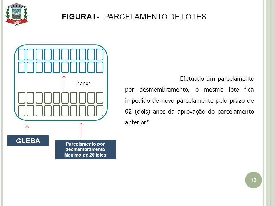 13 FIGURA I - PARCELAMENTO DE LOTES Efetuado um parcelamento por desmembramento, o mesmo lote fica impedido de novo parcelamento pelo prazo de 02 (dois) anos da aprova ç ão do parcelamento anterior.