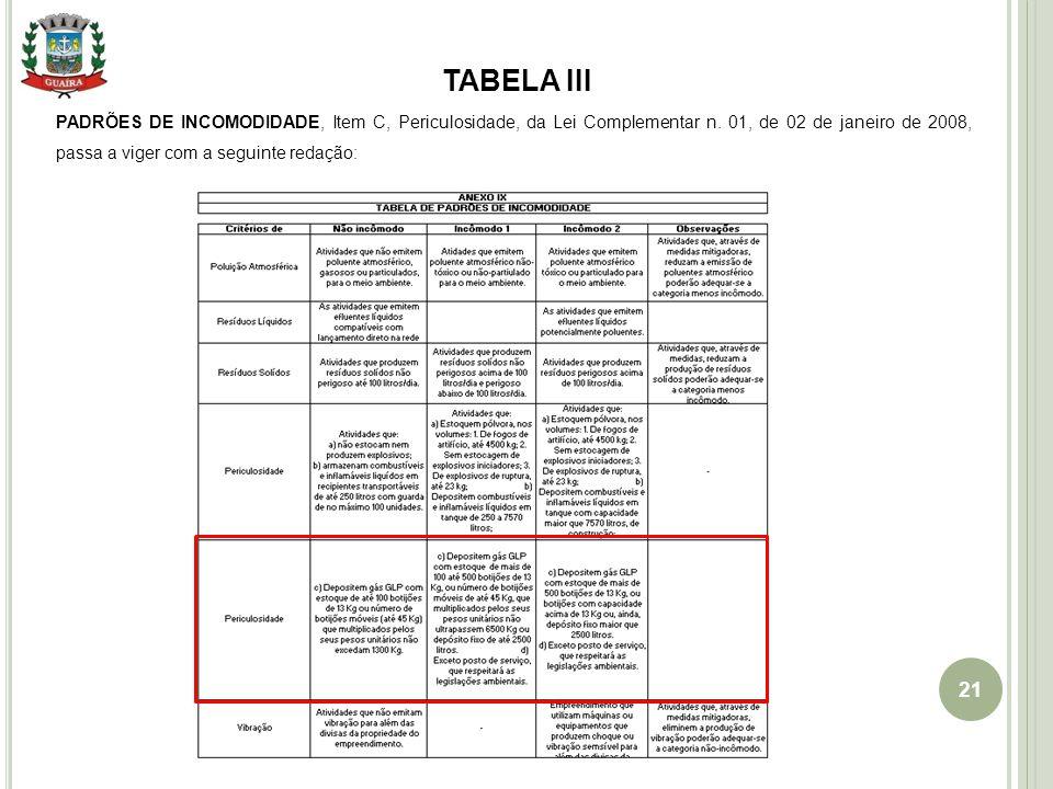 21 TABELA III PADRÕES DE INCOMODIDADE, Item C, Periculosidade, da Lei Complementar n. 01, de 02 de janeiro de 2008, passa a viger com a seguinte redaç
