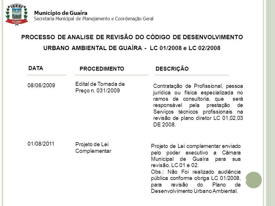 6 PROCESSO DE ANALISE DE REVISÃO DO CÓDIGO DE DESENVOLVIMENTO URBANO AMBIENTAL DE GUAÍRA - LC 01/2008 e LC 02/2008 Município de Guaíra Secretaria Municipal de Planejamento e Coordenação Geral DATA PROCEDIMENTO 27/02/2012 DESCRIÇÃO 6 Projeto de Lei Complementar Projeto de Lei complementar enviado pelo poder executivo a Câmara Municipal de Guaíra para sua revisão, LC 01 e 02.