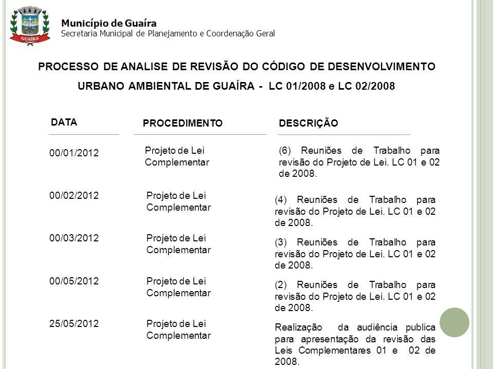 PROCESSO DE ANALISE DE REVISÃO DO CÓDIGO DE DESENVOLVIMENTO URBANO AMBIENTAL DE GUAÍRA - LC 01/2008 e LC 02/2008 Município de Guaíra Secretaria Municipal de Planejamento e Coordenação Geral DATA PROCEDIMENTO 00/01/2012 DESCRIÇÃO 7 Projeto de Lei Complementar (6) Reuniões de Trabalho para revisão do Projeto de Lei.