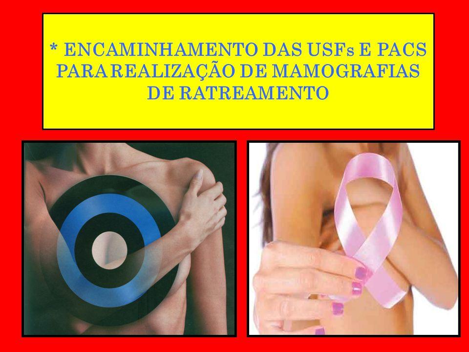 * ENCAMINHAMENTO DAS USFs E PACS PARA REALIZAÇÃO DE MAMOGRAFIAS DE RATREAMENTO