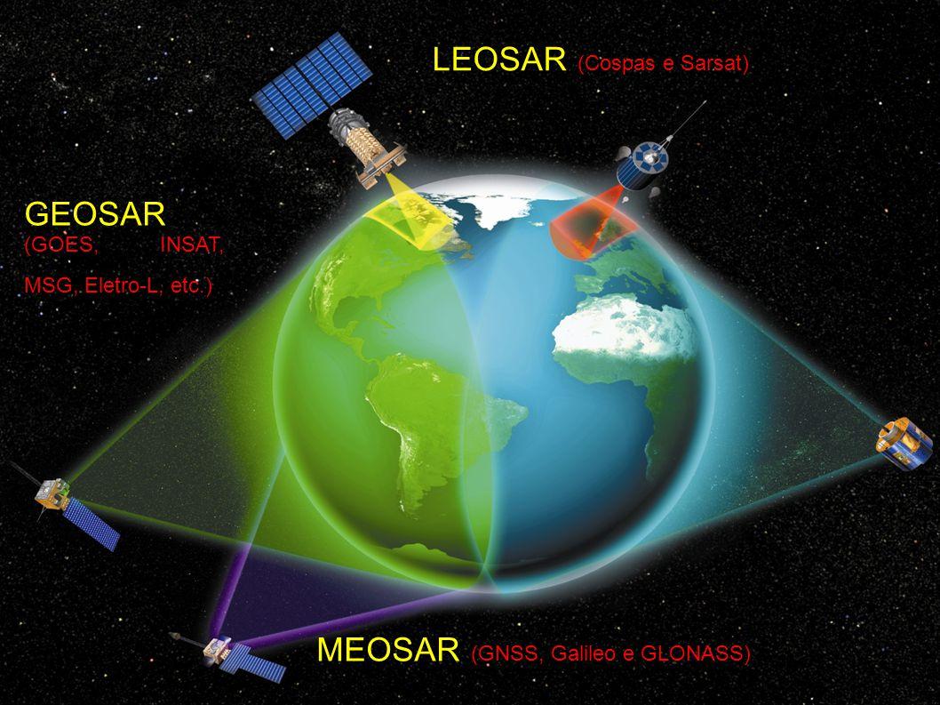 LEOSAR (Cospas e Sarsat) MEOSAR (GNSS, Galileo e GLONASS) GEOSAR (GOES, INSAT, MSG, Eletro-L, etc.)