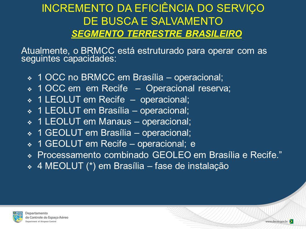 Atualmente, o BRMCC está estruturado para operar com as seguintes capacidades:  1 OCC no BRMCC em Brasília – operacional;  1 OCC em em Recife – Operacional reserva;  1 LEOLUT em Recife – operacional;  1 LEOLUT em Brasília – operacional;  1 LEOLUT em Manaus – operacional;  1 GEOLUT em Brasília – operacional;  1 GEOLUT em Recife – operacional; e  Processamento combinado GEOLEO em Brasília e Recife.  4 MEOLUT (*) em Brasília – fase de instalação SEGMENTO TERRESTRE BRASILEIRO INCREMENTO DA EFICIÊNCIA DO SERVIÇO DE BUSCA E SALVAMENTO