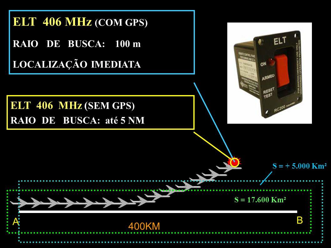 AB 400 Km S = 17.600 Km² ELT 406 MHz (COM GPS) RAIO DE BUSCA: 100 m LOCALIZAÇÃO IMEDIATA ELT 406 MHz ( SEM GPS) RAIO DE BUSCA: até 5 NM A B 400KM S = + 5.000 Km²