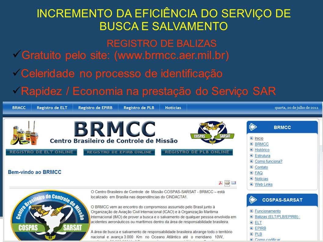 REGISTRO DE BALIZAS Gratuito pelo site: (www.brmcc.aer.mil.br) Celeridade no processo de identificação Rapidez / Economia na prestação do Serviço SAR INCREMENTO DA EFICIÊNCIA DO SERVIÇO DE BUSCA E SALVAMENTO