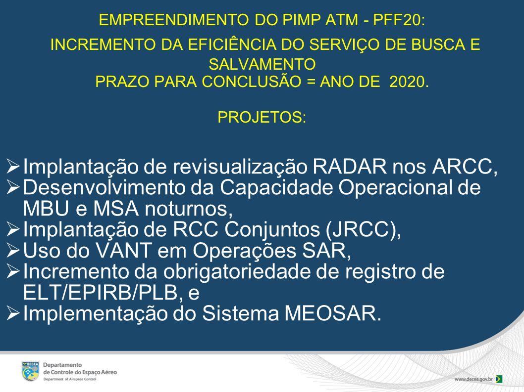 EMPREENDIMENTO DO PIMP ATM - PFF20: INCREMENTO DA EFICIÊNCIA DO SERVIÇO DE BUSCA E SALVAMENTO PRAZO PARA CONCLUSÃO = ANO DE 2020.