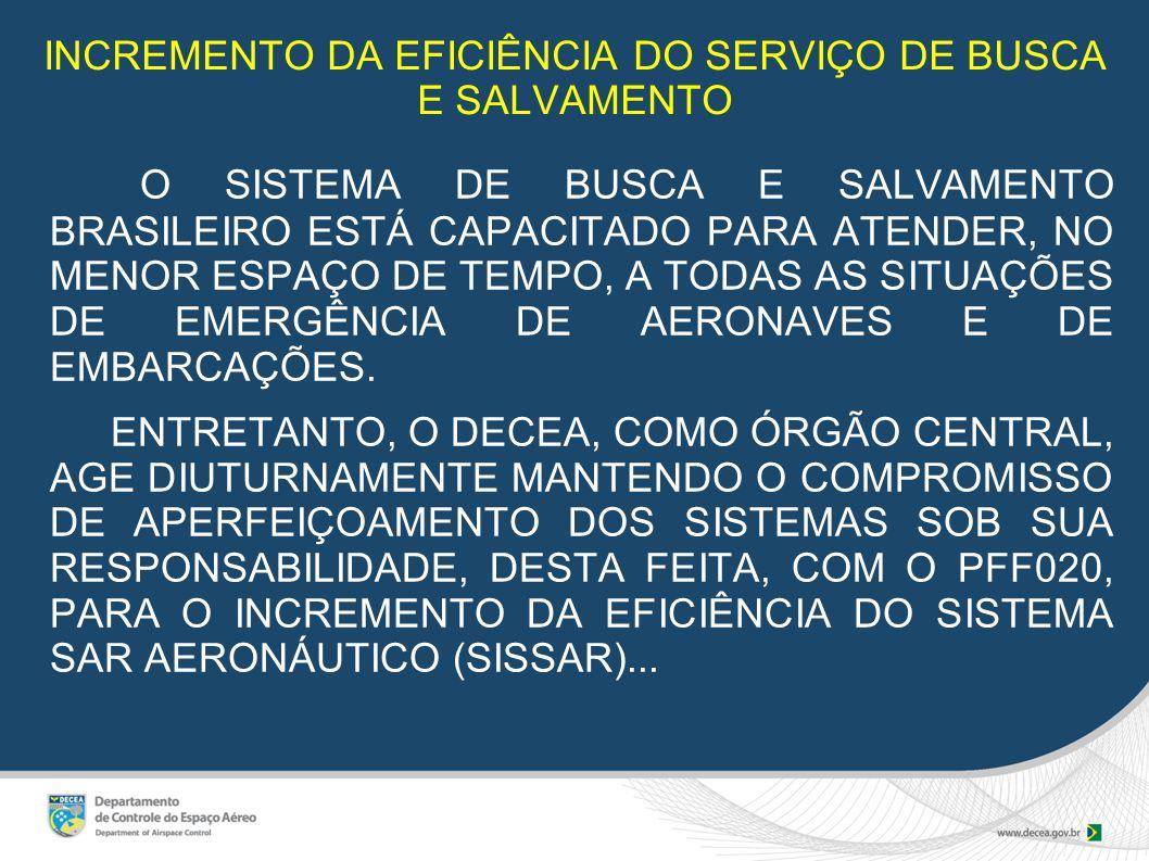 INCREMENTO DA EFICIÊNCIA DO SERVIÇO DE BUSCA E SALVAMENTO O SISTEMA DE BUSCA E SALVAMENTO BRASILEIRO ESTÁ CAPACITADO PARA ATENDER, NO MENOR ESPAÇO DE TEMPO, A TODAS AS SITUAÇÕES DE EMERGÊNCIA DE AERONAVES E DE EMBARCAÇÕES.