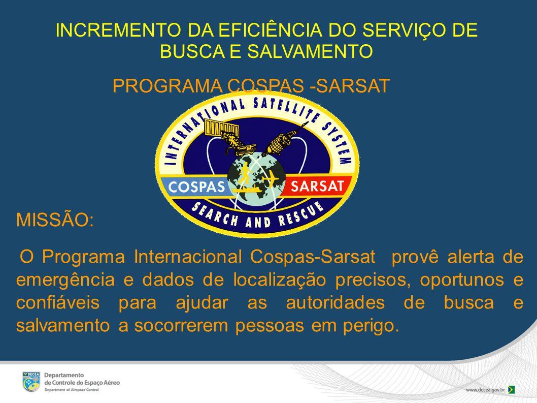 MISSÃO: O Programa Internacional Cospas-Sarsat provê alerta de emergência e dados de localização precisos, oportunos e confiáveis para ajudar as autoridades de busca e salvamento a socorrerem pessoas em perigo.