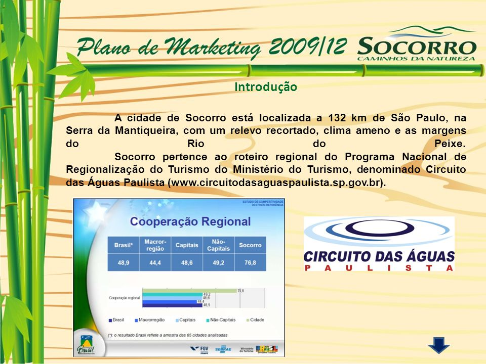 Introdução A cidade de Socorro está localizada a 132 km de São Paulo, na Serra da Mantiqueira, com um relevo recortado, clima ameno e as margens do Rio do Peixe.