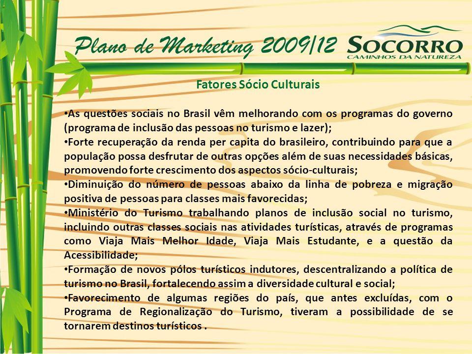 Fatores Sócio Culturais As questões sociais no Brasil vêm melhorando com os programas do governo (programa de inclusão das pessoas no turismo e lazer)